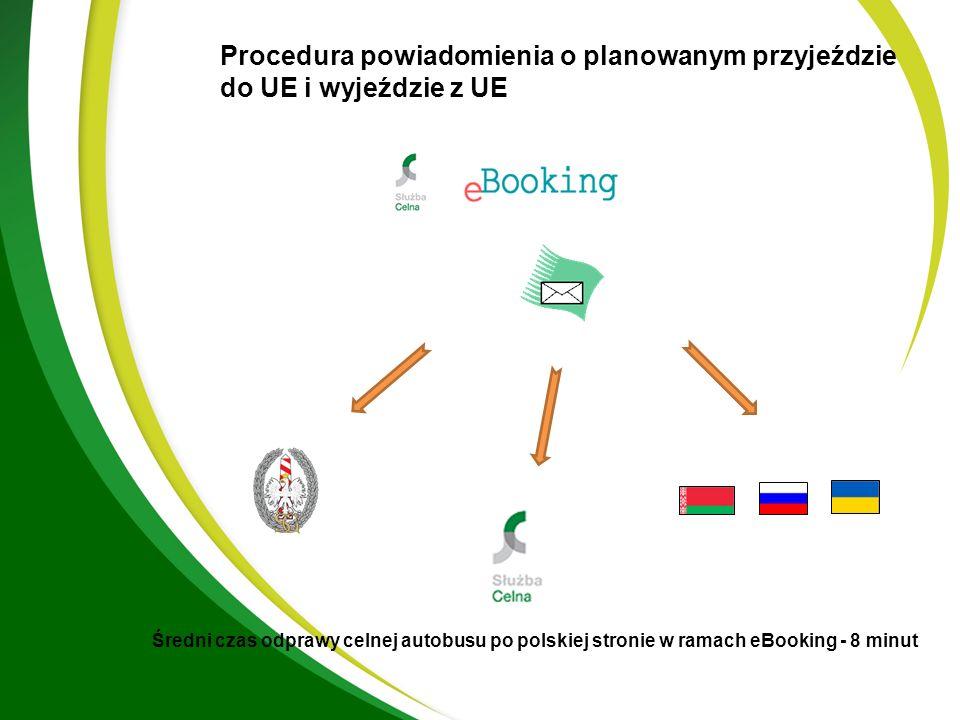 Procedura powiadomienia o planowanym przyjeździe do UE i wyjeździe z UE Średni czas odprawy celnej autobusu po polskiej stronie w ramach eBooking - 8 minut