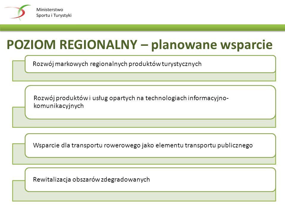 POZIOM REGIONALNY – planowane wsparcie Rozwój markowych regionalnych produktów turystycznych Rozwój produktów i usług opartych na technologiach informacyjno- komunikacyjnych Wsparcie dla transportu rowerowego jako elementu transportu publicznegoRewitalizacja obszarów zdegradowanych