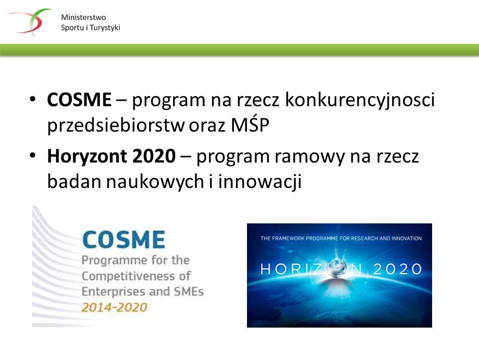 COSME – program na rzecz konkurencyjnosci przedsiebiorstw oraz MŚP Horyzont 2020 – program ramowy na rzecz badan naukowych i innowacji