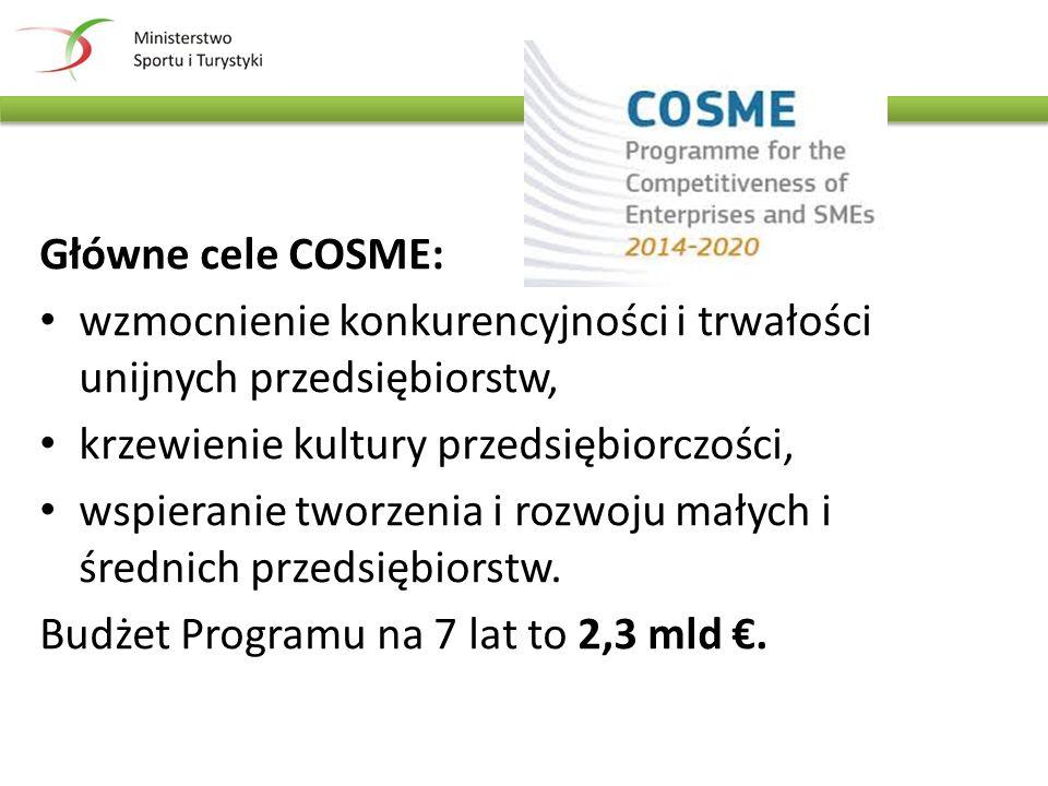 Główne cele COSME: wzmocnienie konkurencyjności i trwałości unijnych przedsiębiorstw, krzewienie kultury przedsiębiorczości, wspieranie tworzenia i rozwoju małych i średnich przedsiębiorstw.
