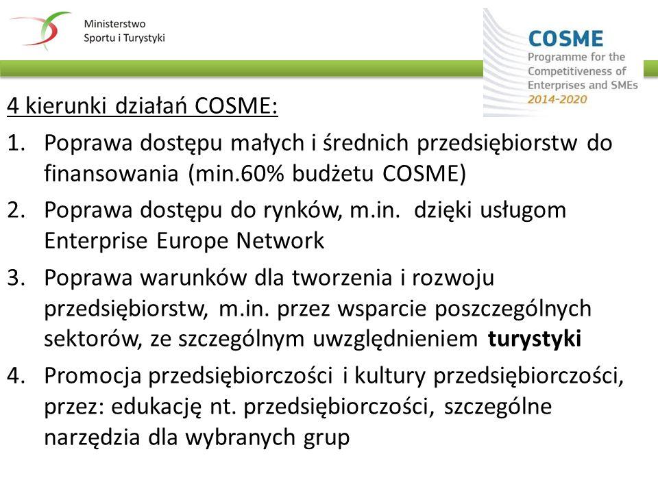 4 kierunki działań COSME: 1.Poprawa dostępu małych i średnich przedsiębiorstw do finansowania (min.60% budżetu COSME) 2.Poprawa dostępu do rynków, m.in.