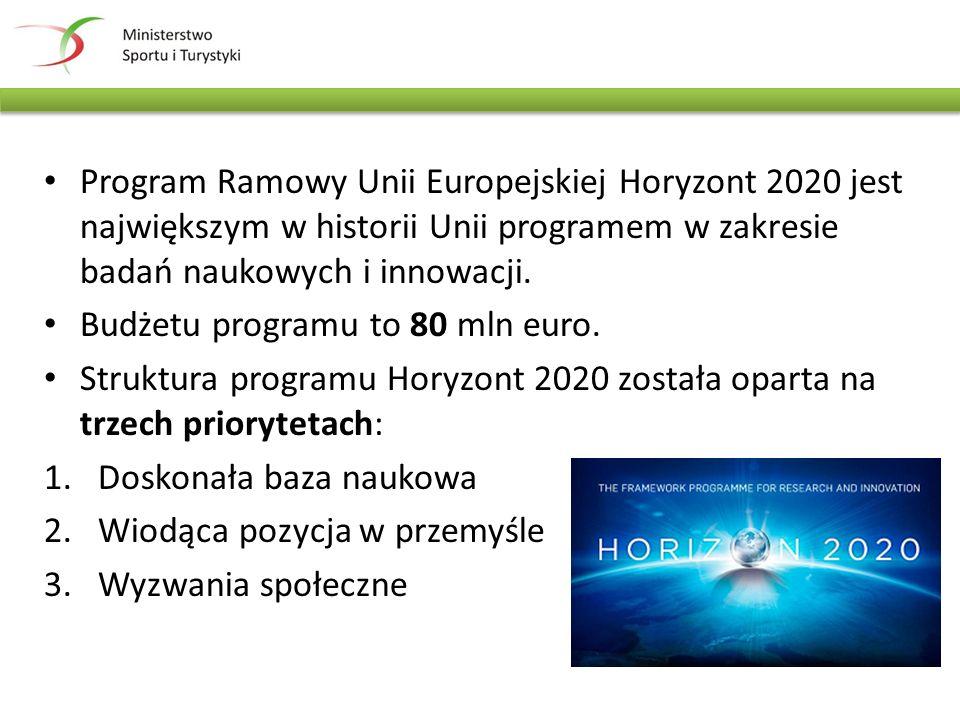 Program Ramowy Unii Europejskiej Horyzont 2020 jest największym w historii Unii programem w zakresie badań naukowych i innowacji.