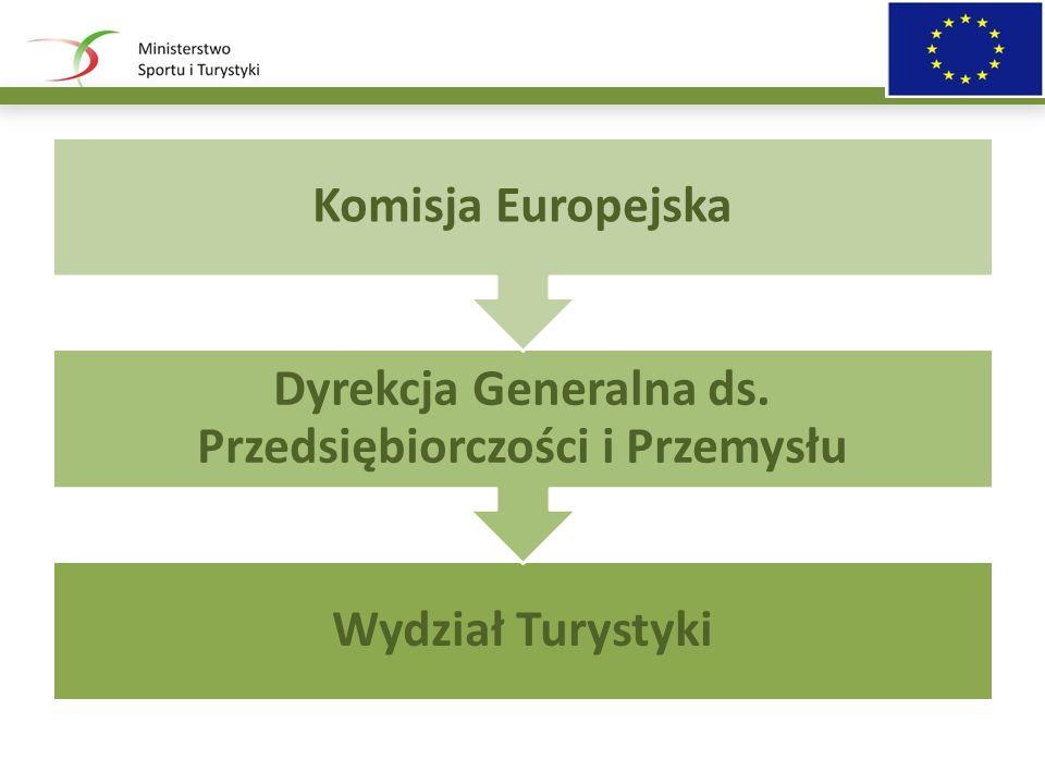 Wydział Turystyki Dyrekcja Generalna ds. Przedsiębiorczości i Przemysłu Komisja Europejska