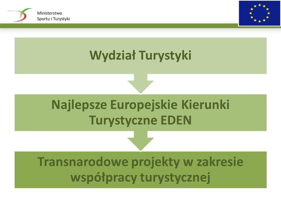 Transnarodowe projekty w zakresie współpracy turystycznej Najlepsze Europejskie Kierunki Turystyczne EDEN Wydział Turystyki
