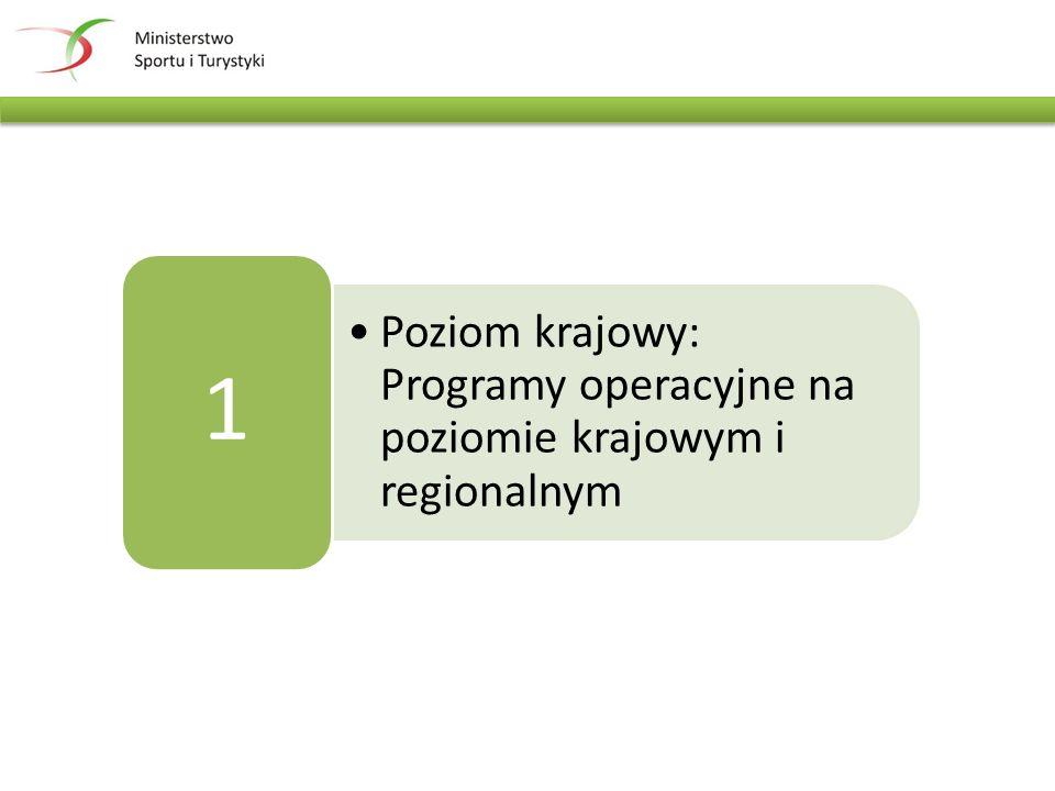 Poziom krajowy: Programy operacyjne na poziomie krajowym i regionalnym 1