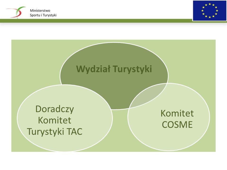 Komitet COSME Doradczy Komitet Turystyki TAC