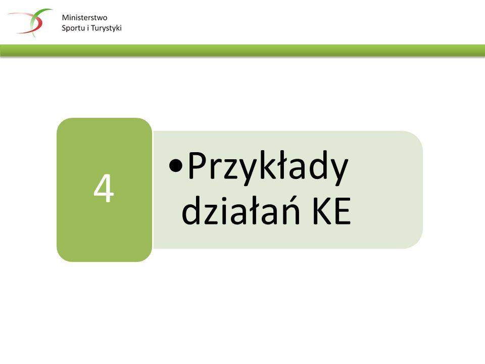 Przykłady działań KE 4
