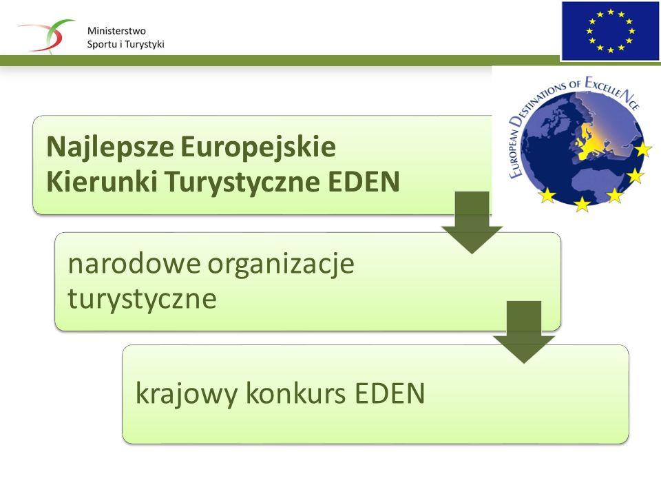 Najlepsze Europejskie Kierunki Turystyczne EDEN narodowe organizacje turystyczne krajowy konkurs EDEN