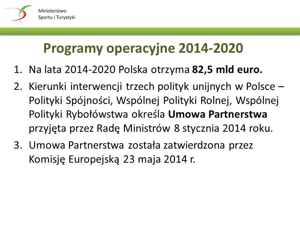 Programy operacyjne 2014-2020 1.Na lata 2014-2020 Polska otrzyma 82,5 mld euro.