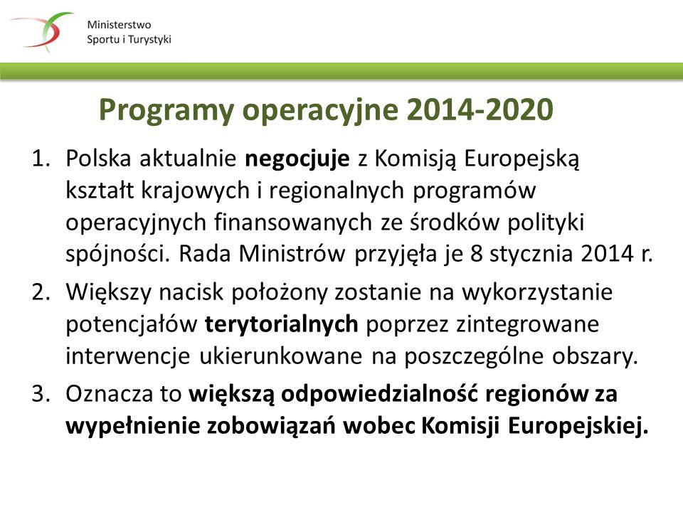 Przydatne adresy: http://ec.europa.eu/enterprise/initiatives/cosme/index_en.