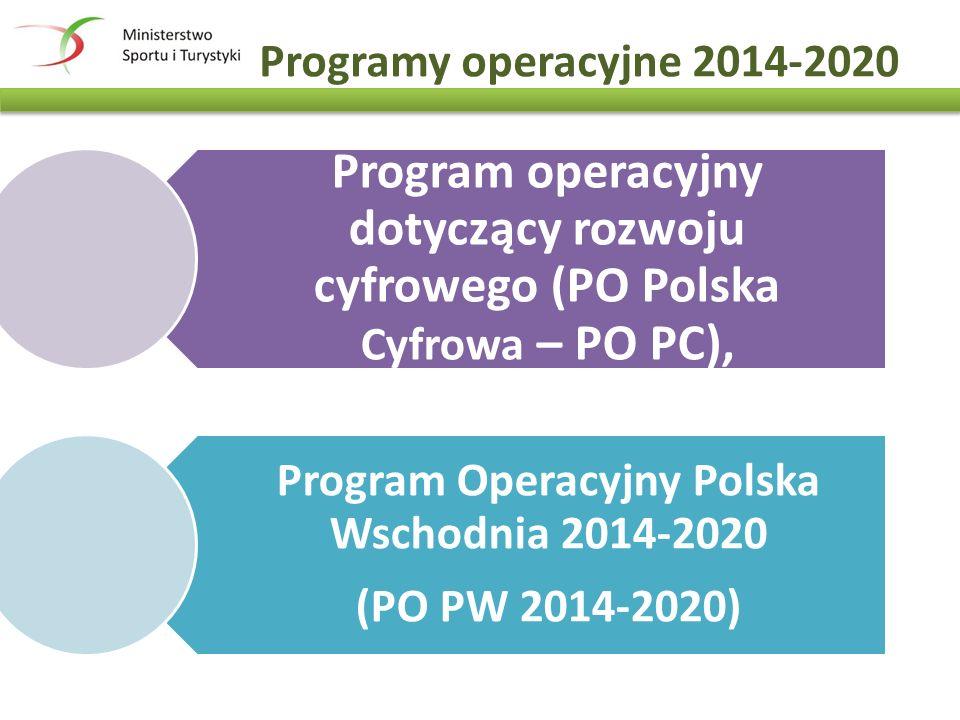 Planowane wsparcie dla turystyki 1.Planowana jest realizacja projektów systemowych przez Polską Organizację Turystyczną.