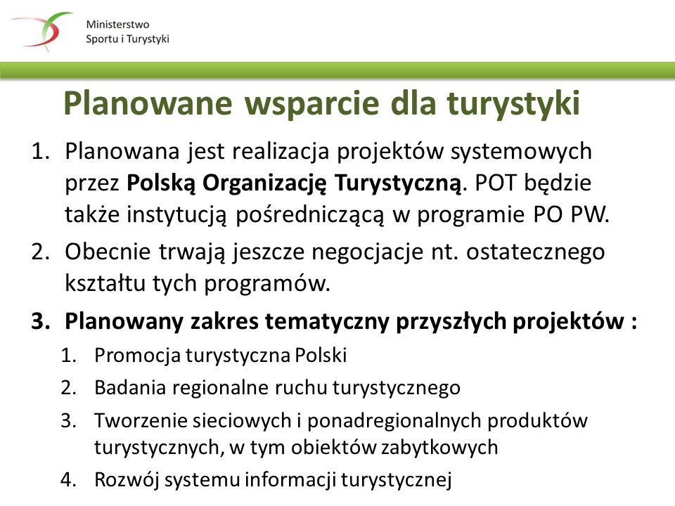 Komisja Europejska EASME - Executive Agency for Small and Medium-sized Enterprises EFI – Europejski Fundusz Inwestycyjny Sieć Enterprise Europe Network Polska Krajowy Punkt Kontaktowy ds.