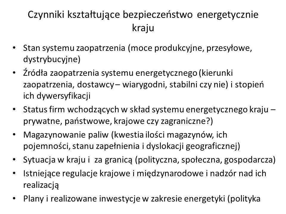 Czynniki kształtujące bezpieczeństwo energetycznie kraju Stan systemu zaopatrzenia (moce produkcyjne, przesyłowe, dystrybucyjne) Źródła zaopatrzenia s