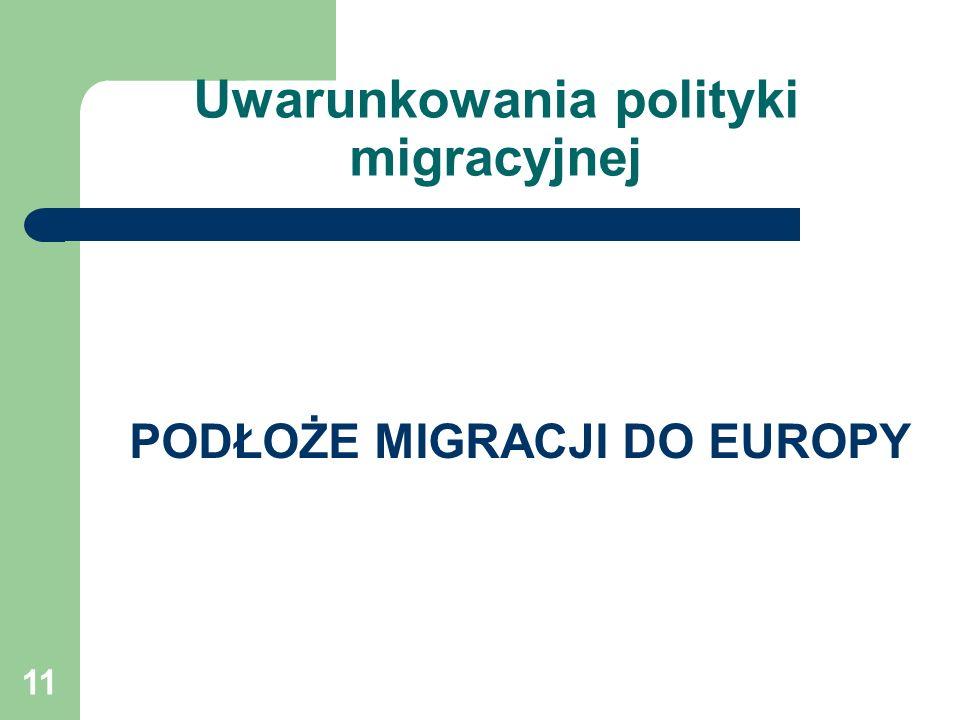 Uwarunkowania polityki migracyjnej PODŁOŻE MIGRACJI DO EUROPY 11