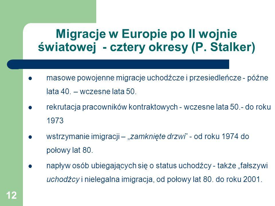 12 Migracje w Europie po II wojnie światowej - cztery okresy (P. Stalker) masowe powojenne migracje uchodźcze i przesiedleńcze - późne lata 40. – wcze