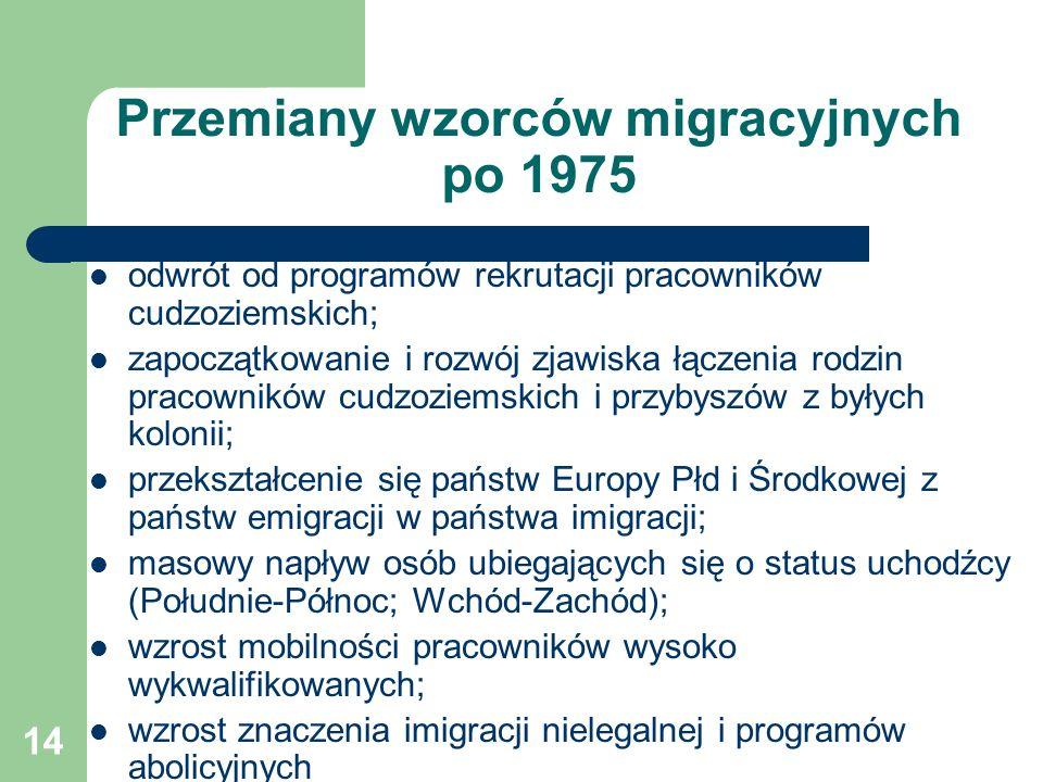 14 Przemiany wzorców migracyjnych po 1975 odwrót od programów rekrutacji pracowników cudzoziemskich; zapoczątkowanie i rozwój zjawiska łączenia rodzin pracowników cudzoziemskich i przybyszów z byłych kolonii; przekształcenie się państw Europy Płd i Środkowej z państw emigracji w państwa imigracji; masowy napływ osób ubiegających się o status uchodźcy (Południe-Północ; Wchód-Zachód); wzrost mobilności pracowników wysoko wykwalifikowanych; wzrost znaczenia imigracji nielegalnej i programów abolicyjnych