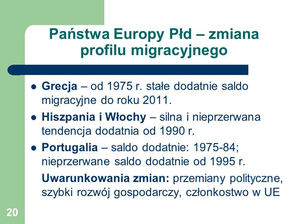 20 Państwa Europy Płd – zmiana profilu migracyjnego Grecja – od 1975 r. stałe dodatnie saldo migracyjne do roku 2011. Hiszpania i Włochy – silna i nie