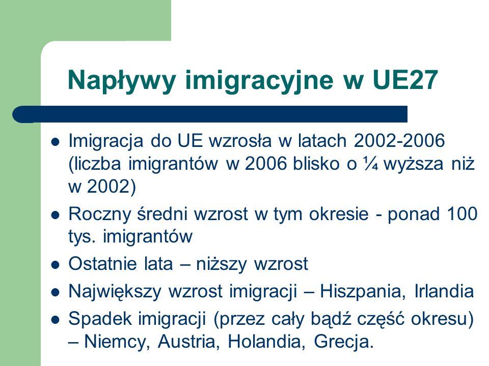 Napływy imigracyjne w UE27 Imigracja do UE wzrosła w latach 2002-2006 (liczba imigrantów w 2006 blisko o ¼ wyższa niż w 2002) Roczny średni wzrost w tym okresie - ponad 100 tys.
