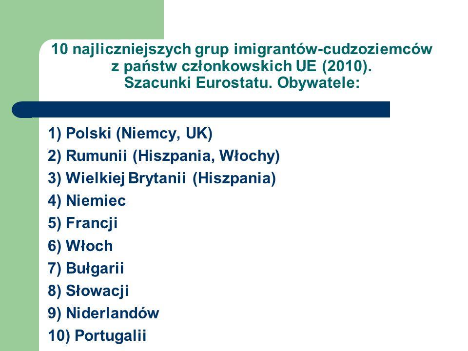 10 najliczniejszych grup imigrantów-cudzoziemców z państw członkowskich UE (2010). Szacunki Eurostatu. Obywatele: 1) Polski (Niemcy, UK) 2) Rumunii (H