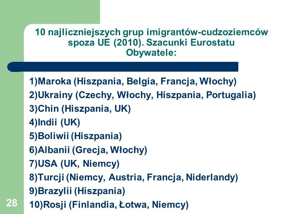 28 10 najliczniejszych grup imigrantów-cudzoziemców spoza UE (2010).