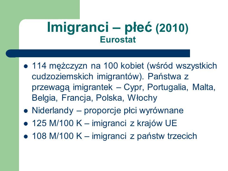 Imigranci – płeć (2010) Eurostat 114 mężczyzn na 100 kobiet (wśród wszystkich cudzoziemskich imigrantów). Państwa z przewagą imigrantek – Cypr, Portug