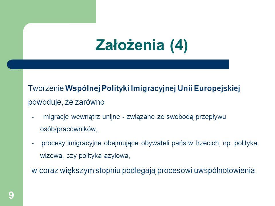 Założenia (4) Tworzenie Wspólnej Polityki Imigracyjnej Unii Europejskiej powoduje, że zarówno - migracje wewnątrz unijne - związane ze swobodą przepływu osób/pracowników, - procesy imigracyjne obejmujące obywateli państw trzecich, np.
