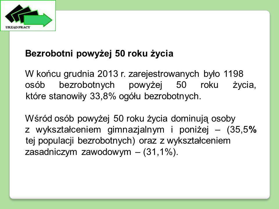 Bezrobotni powyżej 50 roku życia W końcu grudnia 2013 r.