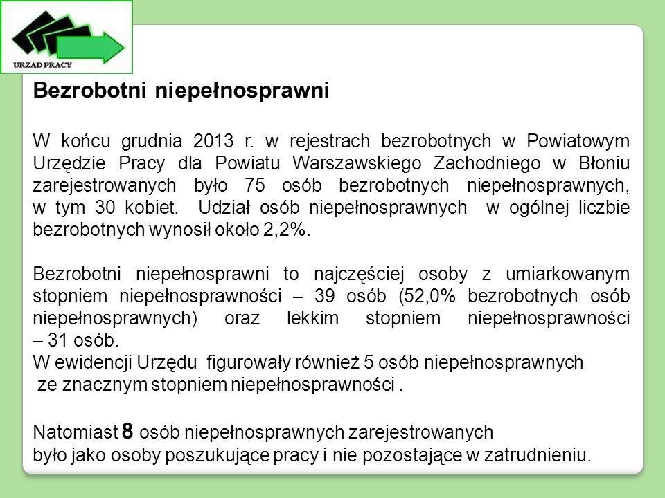 Bezrobotni niepełnosprawni W końcu grudnia 2013 r. w rejestrach bezrobotnych w Powiatowym Urzędzie Pracy dla Powiatu Warszawskiego Zachodniego w Błoni