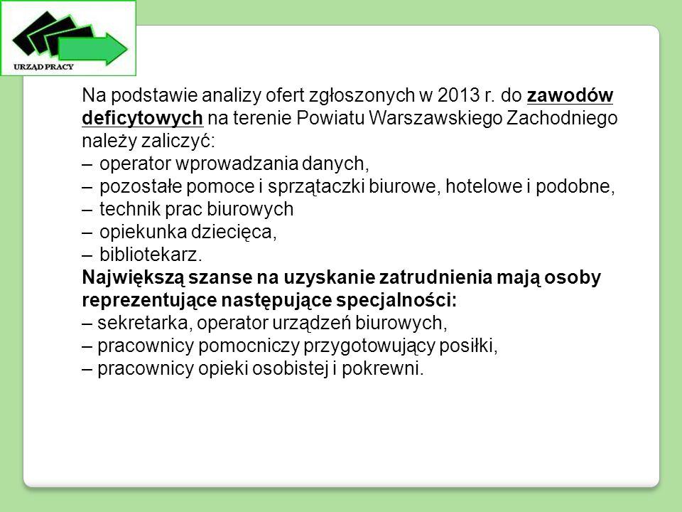 Na podstawie analizy ofert zgłoszonych w 2013 r. do zawodów deficytowych na terenie Powiatu Warszawskiego Zachodniego należy zaliczyć: – operator wpro