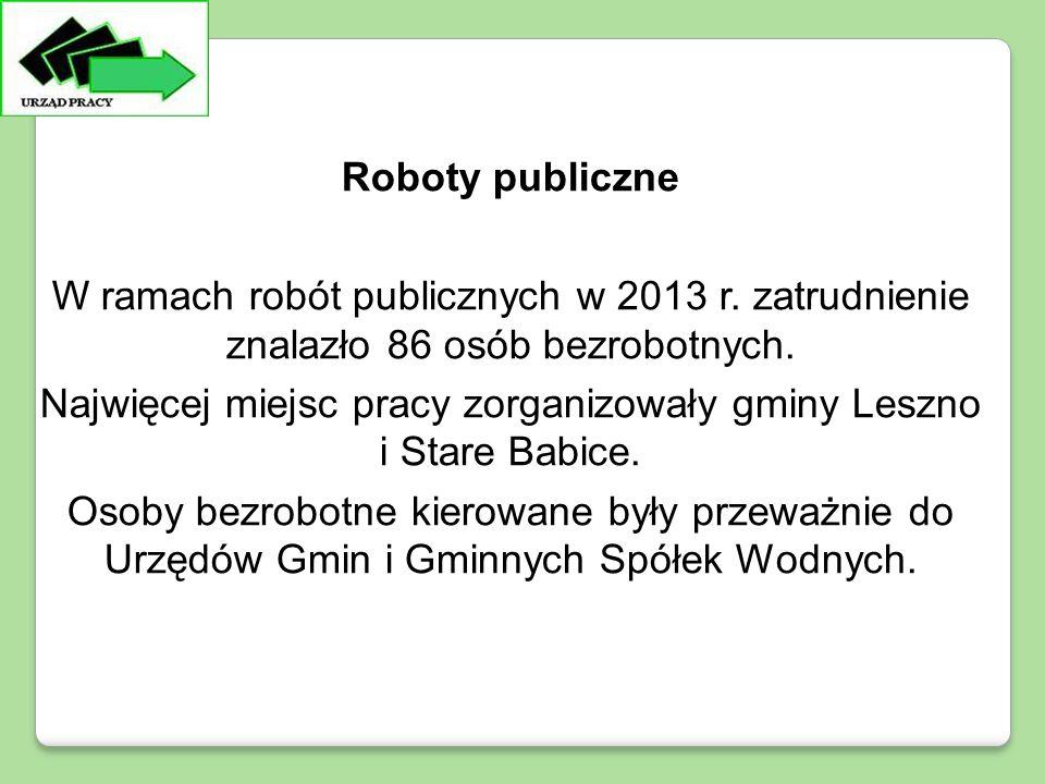 Roboty publiczne W ramach robót publicznych w 2013 r. zatrudnienie znalazło 86 osób bezrobotnych. Najwięcej miejsc pracy zorganizowały gminy Leszno i