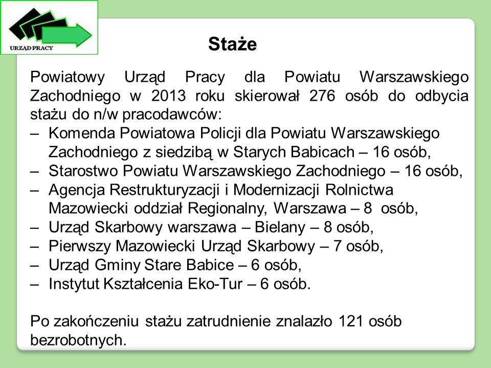 Powiatowy Urząd Pracy dla Powiatu Warszawskiego Zachodniego w 2013 roku skierował 276 osób do odbycia stażu do n/w pracodawców: –Komenda Powiatowa Pol