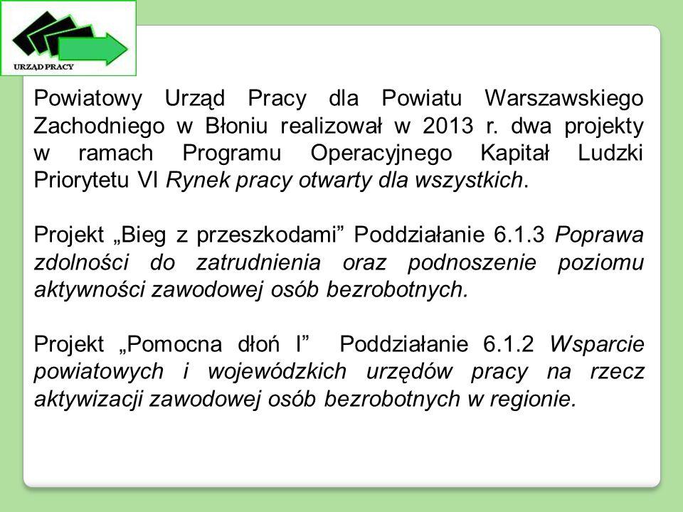 Powiatowy Urząd Pracy dla Powiatu Warszawskiego Zachodniego w Błoniu realizował w 2013 r. dwa projekty w ramach Programu Operacyjnego Kapitał Ludzki P