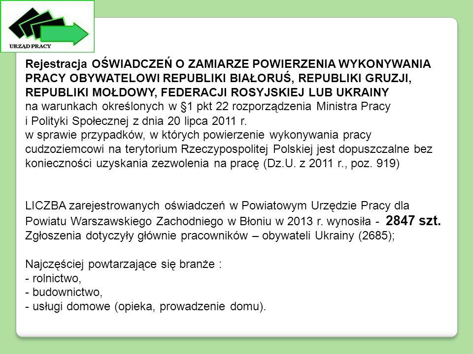 Rejestracja OŚWIADCZEŃ O ZAMIARZE POWIERZENIA WYKONYWANIA PRACY OBYWATELOWI REPUBLIKI BIAŁORUŚ, REPUBLIKI GRUZJI, REPUBLIKI MOŁDOWY, FEDERACJI ROSYJSKIEJ LUB UKRAINY na warunkach określonych w §1 pkt 22 rozporządzenia Ministra Pracy i Polityki Społecznej z dnia 20 lipca 2011 r.