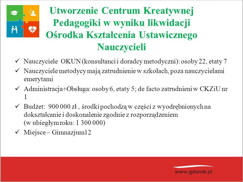 Utworzenie Centrum Kreatywnej Pedagogiki w wyniku likwidacji Ośrodka Kształcenia Ustawicznego Nauczycieli Nauczyciele OKUN (konsultanci i doradcy meto
