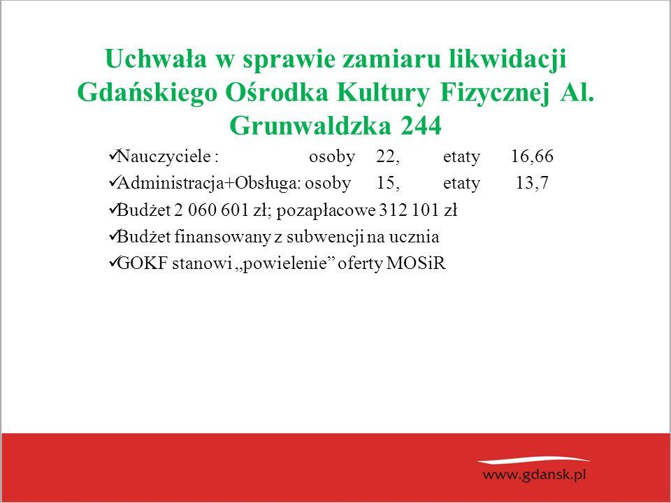 Uchwała w sprawie zamiaru likwidacji Gdańskiego Ośrodka Kultury Fizycznej Al. Grunwaldzka 244 Nauczyciele :osoby 22,etaty16,66 Administracja+Obsługa: