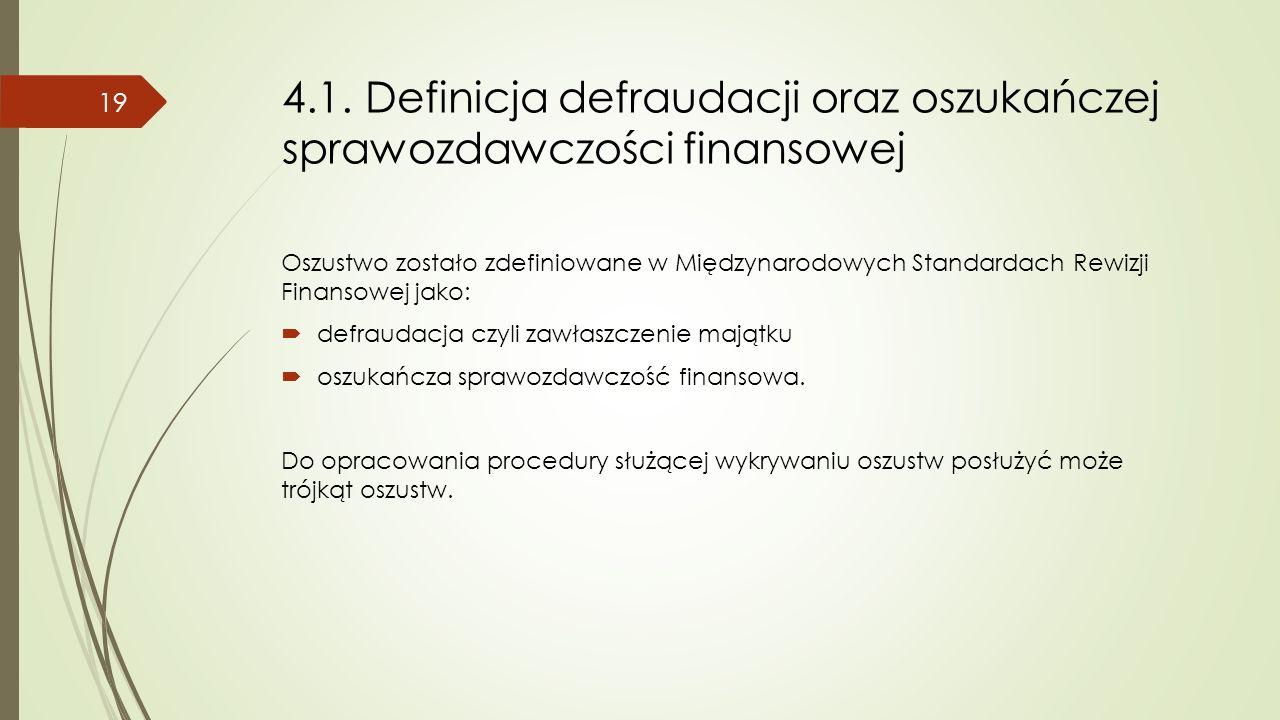 4.1. Definicja defraudacji oraz oszukańczej sprawozdawczości finansowej Oszustwo zostało zdefiniowane w Międzynarodowych Standardach Rewizji Finansowe