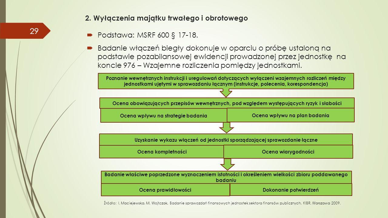 2. Wyłączenia majątku trwałego i obrotowego  Podstawa: MSRF 600 § 17-18.