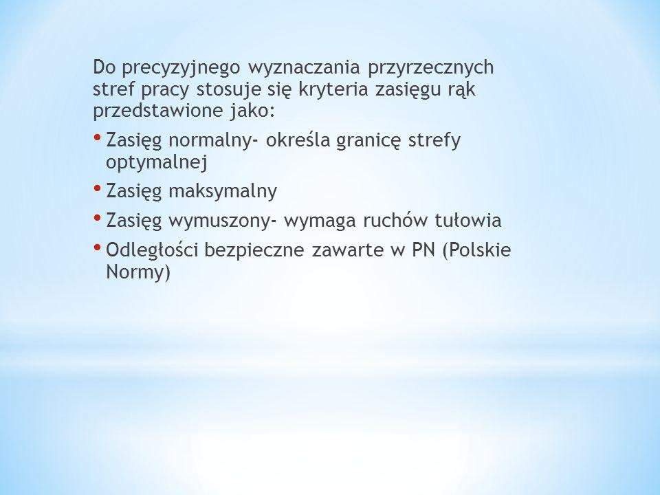 Do precyzyjnego wyznaczania przyrzecznych stref pracy stosuje się kryteria zasięgu rąk przedstawione jako: Zasięg normalny- określa granicę strefy optymalnej Zasięg maksymalny Zasięg wymuszony- wymaga ruchów tułowia Odległości bezpieczne zawarte w PN (Polskie Normy)