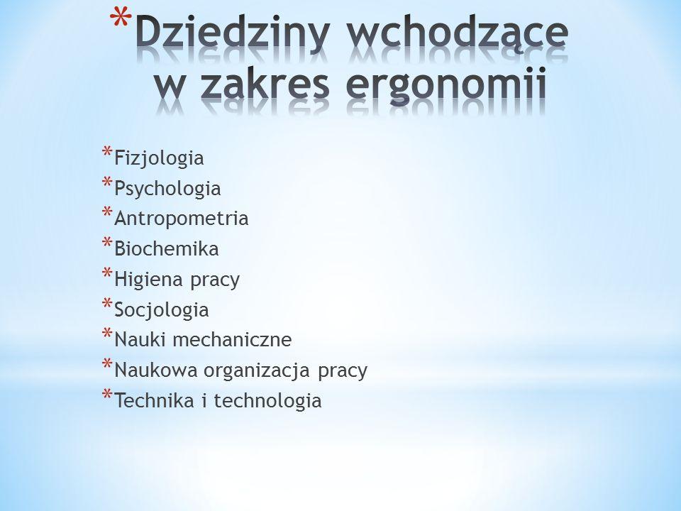 * Fizjologia * Psychologia * Antropometria * Biochemika * Higiena pracy * Socjologia * Nauki mechaniczne * Naukowa organizacja pracy * Technika i technologia