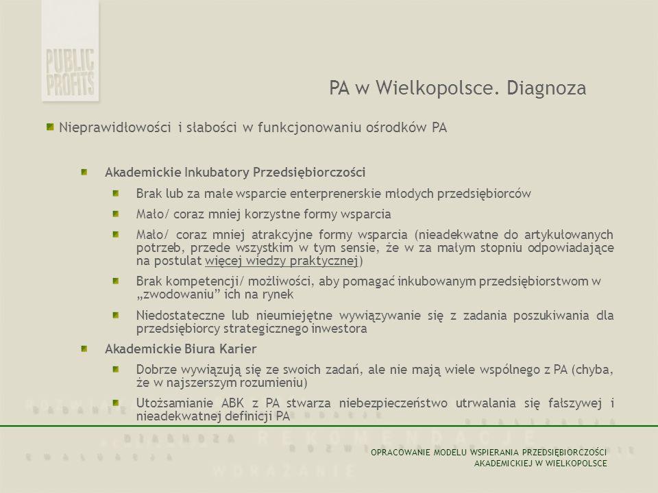 Nieprawidłowości i słabości w funkcjonowaniu ośrodków PA Akademickie Inkubatory Przedsiębiorczości Brak lub za małe wsparcie enterprenerskie młodych p