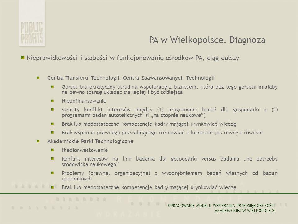 Nieprawidłowości i słabości w funkcjonowaniu ośrodków PA, ciąg dalszy Centra Transferu Technologii, Centra Zaawansowanych Technologii Gorset biurokrat