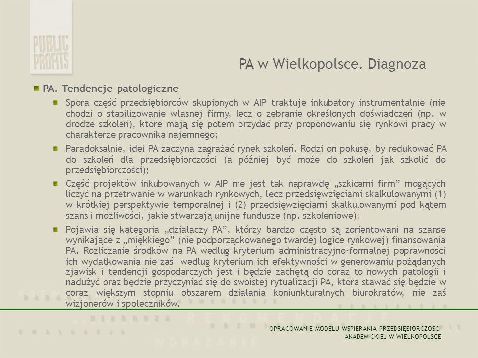 PA. Tendencje patologiczne Spora część przedsiębiorców skupionych w AIP traktuje inkubatory instrumentalnie (nie chodzi o stabilizowanie własnej firmy