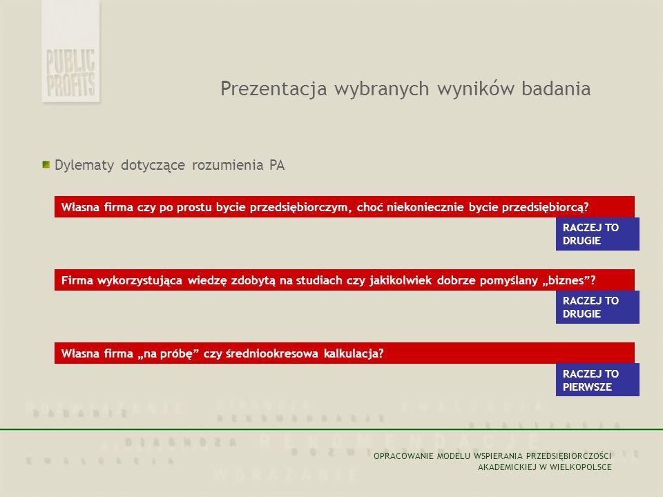 www.publicprofits.pl Public Profits Sp.z o.o. Bazar Poznański ul.