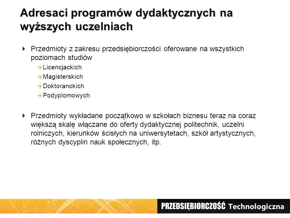 Adresaci programów dydaktycznych na wyższych uczelniach  Przedmioty z zakresu przedsiębiorczości oferowane na wszystkich poziomach studiów  Licencja