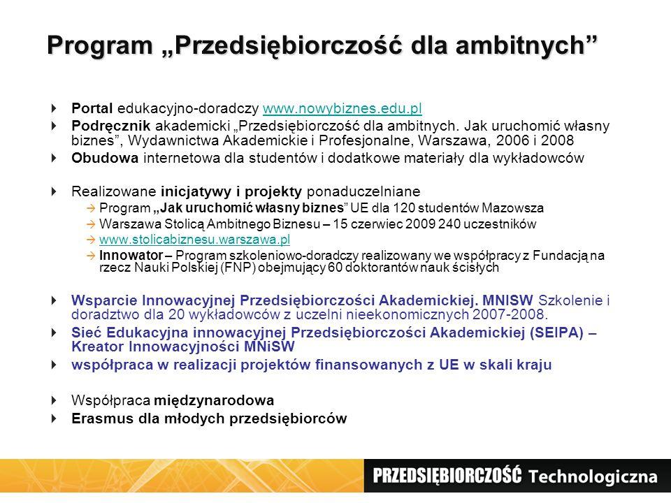 """Program """"Przedsiębiorczość dla ambitnych""""  Portal edukacyjno-doradczy www.nowybiznes.edu.plwww.nowybiznes.edu.pl  Podręcznik akademicki """"Przedsiębio"""