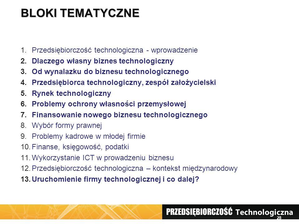 BLOKI TEMATYCZNE 1.Przedsiębiorczość technologiczna - wprowadzenie 2.Dlaczego własny biznes technologiczny 3.Od wynalazku do biznesu technologicznego