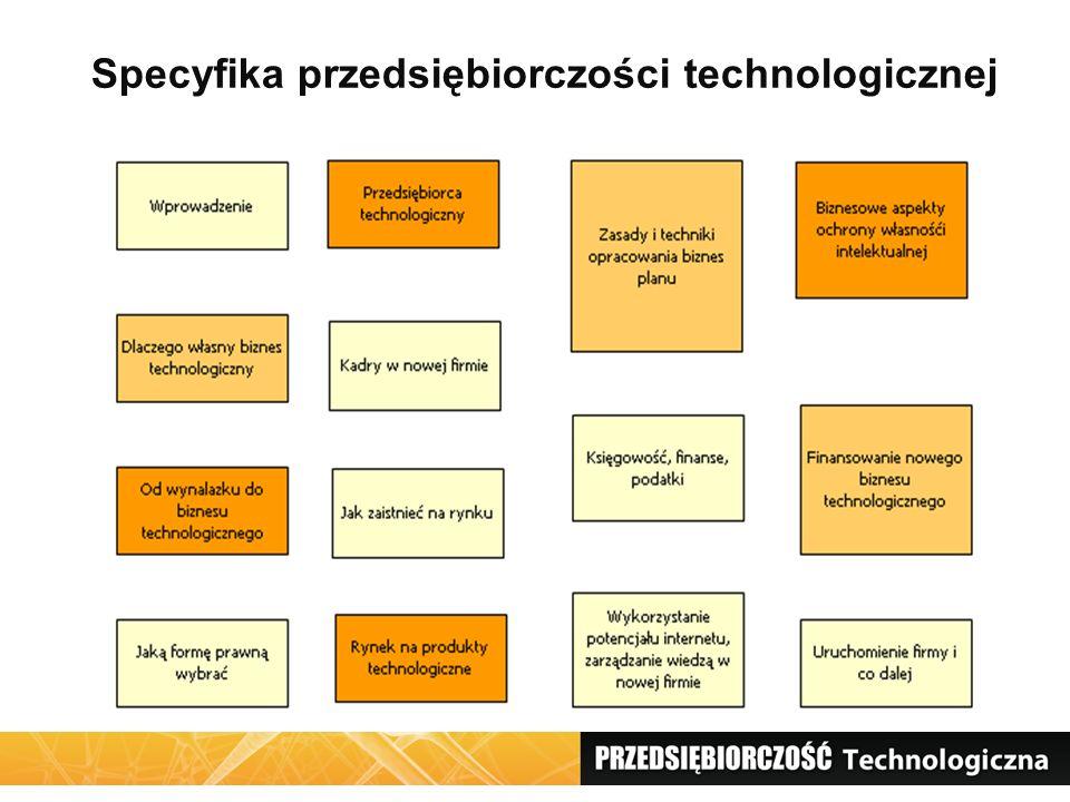 Specyfika przedsiębiorczości technologicznej