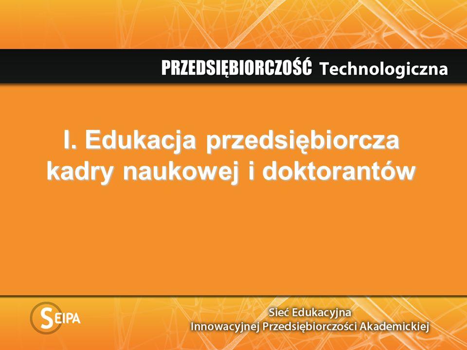 I. Edukacja przedsiębiorcza kadry naukowej i doktorantów