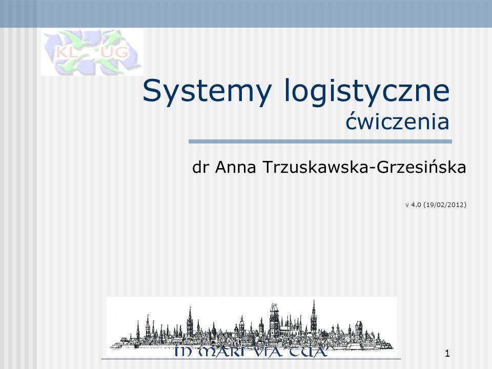 1 Systemy logistyczne ćwiczenia dr Anna Trzuskawska-Grzesińska v 4.0 (19/02/2012)