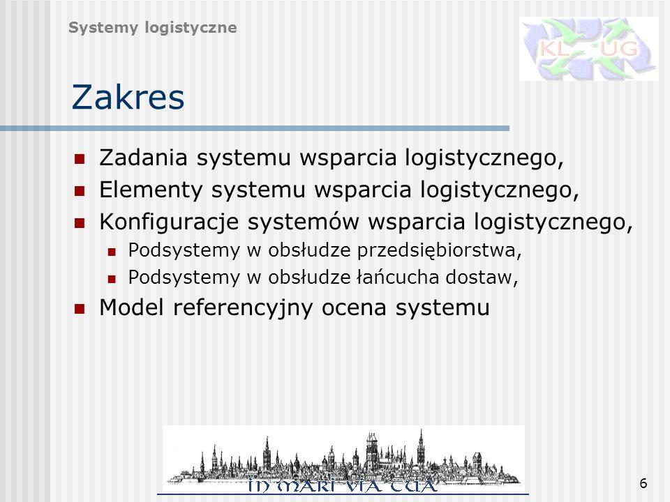 6 Zakres Zadania systemu wsparcia logistycznego, Elementy systemu wsparcia logistycznego, Konfiguracje systemów wsparcia logistycznego, Podsystemy w o